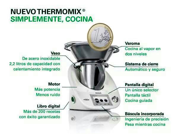 Thermomix® se autofinancia si compruebas que puedes ahorrar 1€/día