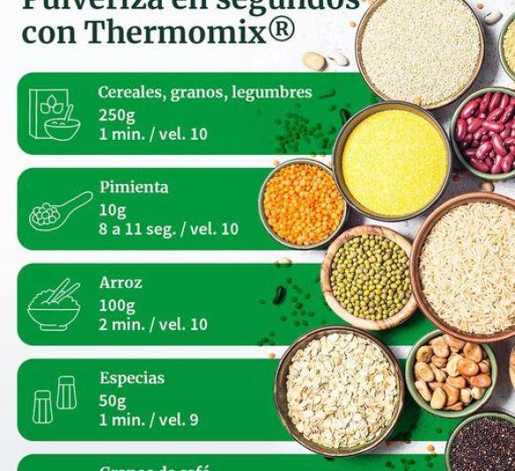Pulverizar. Cómo hacer harinas, sal de verduras, moler café...